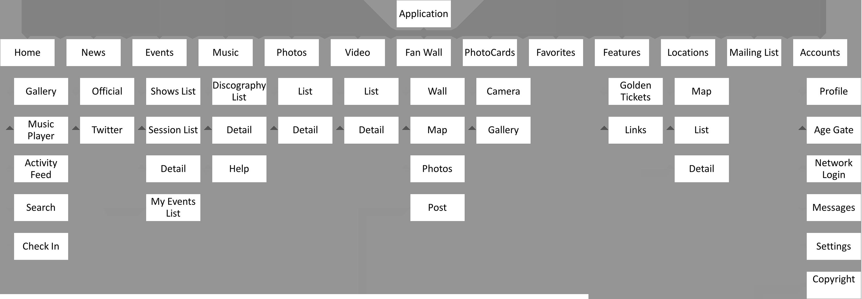 moro-app-flow